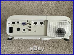 Epson PowerLite Home Cinema 2045 Wireless 3D Projector White (V11H709020)