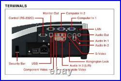 HITACHI CP-A100 XGA ULTRA SHORT THROW PROJECTOR (1024 x 768) 2500 Lumens