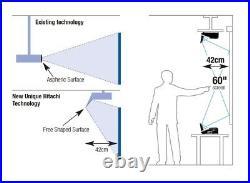 HITACHI EDA-111 XGA ULTRA SHORT THROW PROJECTOR (1024 x 768) 2000 Lumens